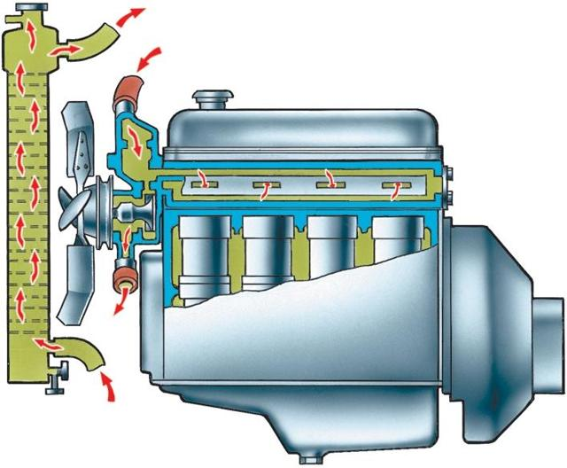 Промывка системы охлаждения двигателя лимонной кислотой: пропорции и особенности проведения процедуры
