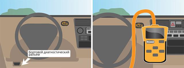 Как сбросить ошибку двигателя