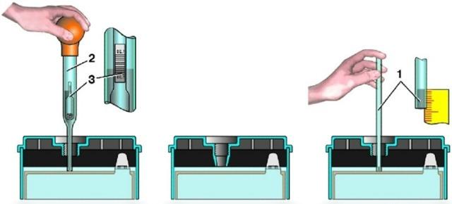 Как проверить аккумулятор автомобиля на работоспособность: напряжение аккумулятора