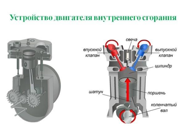 Гнутся ли клапана при обрыве ремня ГРМ: как определить самому