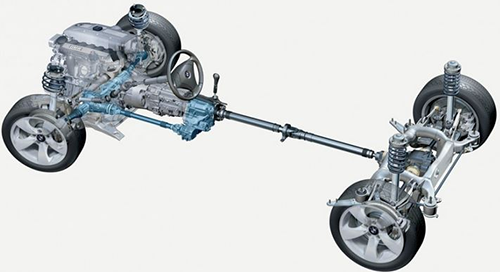 Что входит в трансмиссию автомобиля: устройство и основные элементы