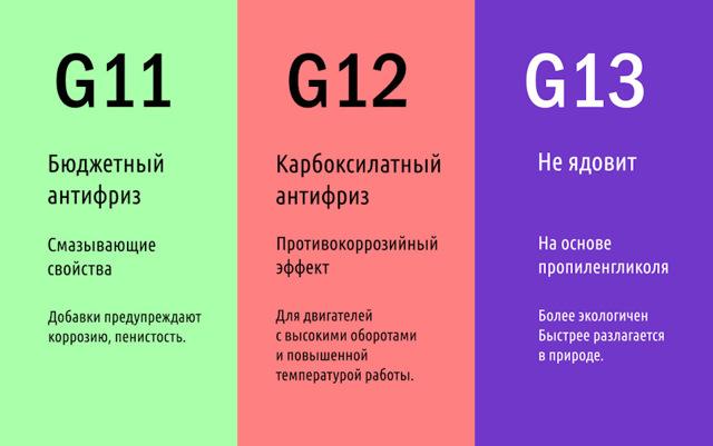 Можно ли смешивать антифриз разных цветов: что нужно знать