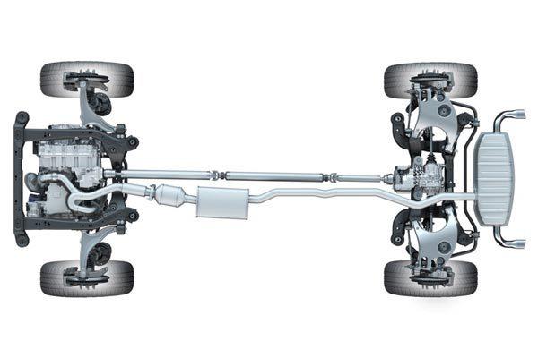 Полноприводная коробка передач: устройствополного привода и особенности