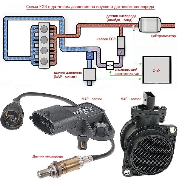 egr в дизельном двигателе: что это такое?