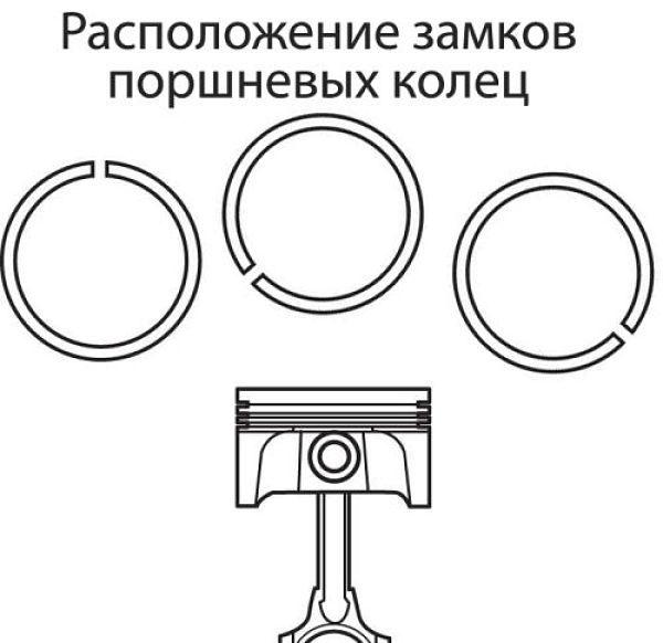 Замена поршневых колец