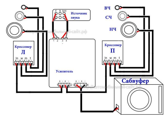 Как подключить усилитель к магнитоле: схема подключения и особенности